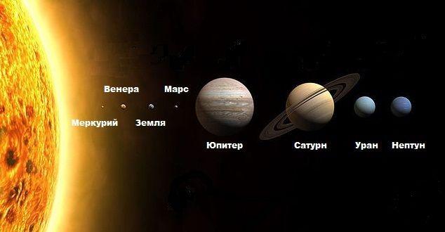 Какие самые большие астероиды список тестостерон энантат туринабол курс отзывы